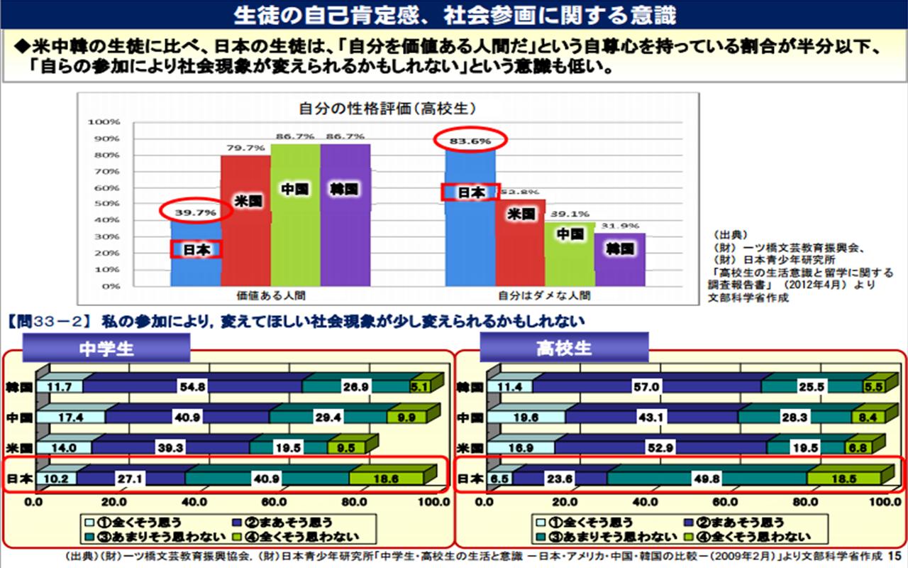 %e8%87%aa%e5%b7%b1%e8%82%af%e5%ae%9a%e6%84%9f